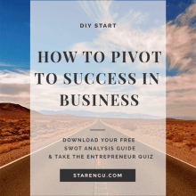 How to Pivot to Success in Business